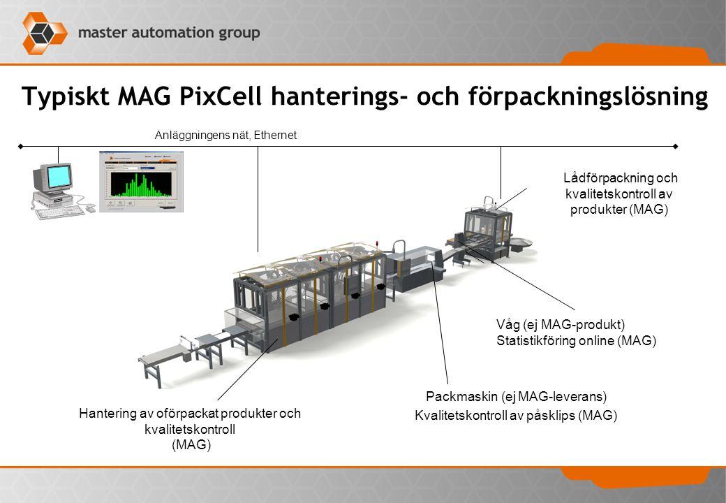 Typiskt MAG PixCell hanterings- och förpackningslösning Hantering av oförpackat produkter och kvalitetskontroll (MAG) Anläggningens nät, Ethernet Våg