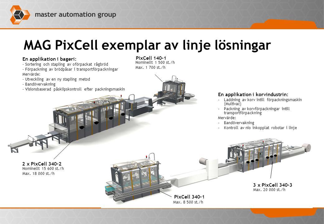 MAG PixCell exemplar av linje lösningar 2 x PixCell 340-2 Nominellt 15 600 st./h Max. 18 000 st./h PixCell 140-1 Nominellt 1 500 st./h Max. 1 700 st./