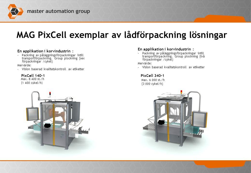 MAG PixCell exemplar av lådförpackning lösningar En applikation i korvindustrin : -Packning av påläggningsförpackningar intill transportförpackning. G