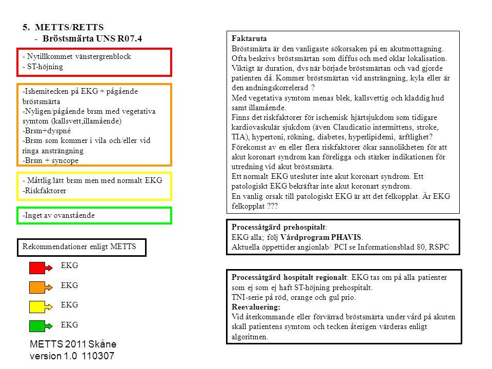 METTS 2011 Skåne version 1.0 110307 - Nytillkommet vänstergrenblock - ST-höjning -Ishemitecken på EKG + pågående bröstsmärta -Nyligen/pågående brsm me