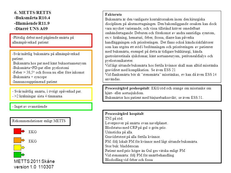 METTS 2011 Skåne version 1.0 110307 -Svår/måttlig buksmärta på allmänpåverkad patient. Buksmärta hos pat med känt bukaortaaneurysm -Buksmärta+PD-pat e