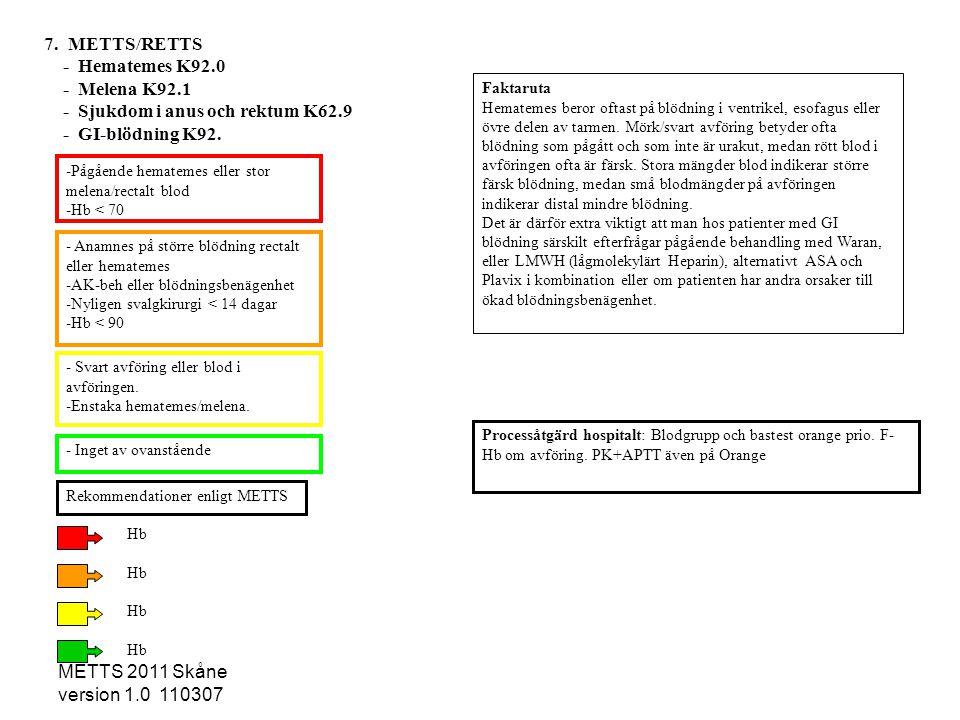 METTS 2011 Skåne version 1.0 110307 -Pågående hematemes eller stor melena/rectalt blod -Hb < 70 - Anamnes på större blödning rectalt eller hematemes -