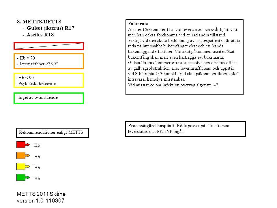 METTS 2011 Skåne version 1.0 110307 - Hb < 70 - Icterus+feber >38,5º -Hb < 90 -Psykotiskt beteende -Inget av ovanstående Processåtgärd hospitalt: Röda