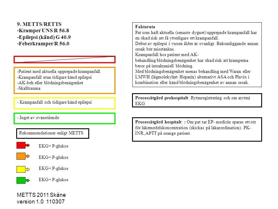 METTS 2011 Skåne version 1.0 110307 -Patient med aktuella upprepade krampanfall -Krampanfall utan tidigare känd epilepsi -AK-beh eller blödningsbenäge