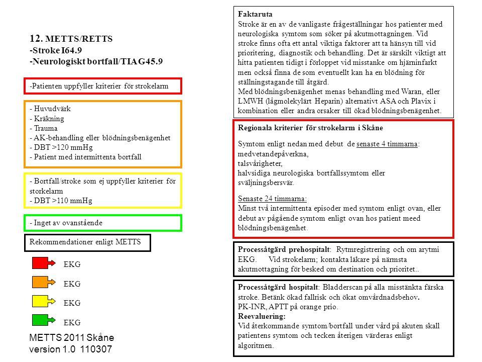 METTS 2011 Skåne version 1.0 110307 - Huvudvärk - Kräkning - Trauma - AK-behandling eller blödningsbenägenhet - DBT >120 mmHg - Patient med intermitte