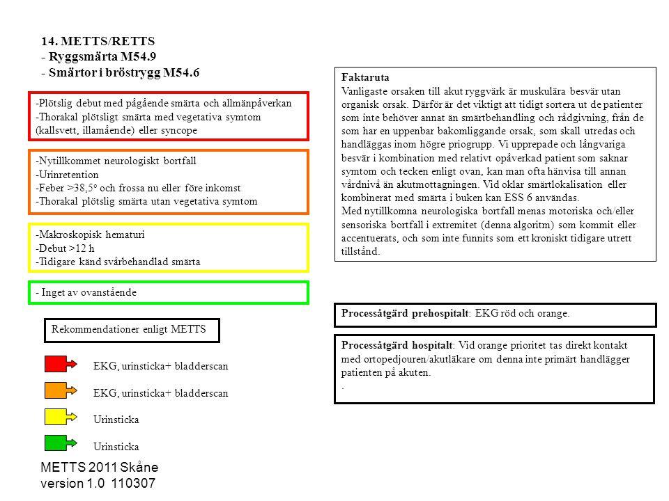 METTS 2011 Skåne version 1.0 110307 -Nytillkommet neurologiskt bortfall -Urinretention -Feber >38,5 o och frossa nu eller före inkomst -Thorakal plöts