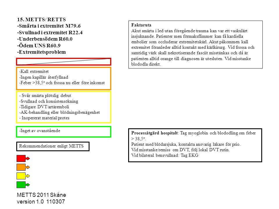METTS 2011 Skåne version 1.0 110307 -Kall extremitet -Ingen kapillär återfyllnad -Feber >38,5 o och frossa nu eller före inkomst - Svår smärta plötsli