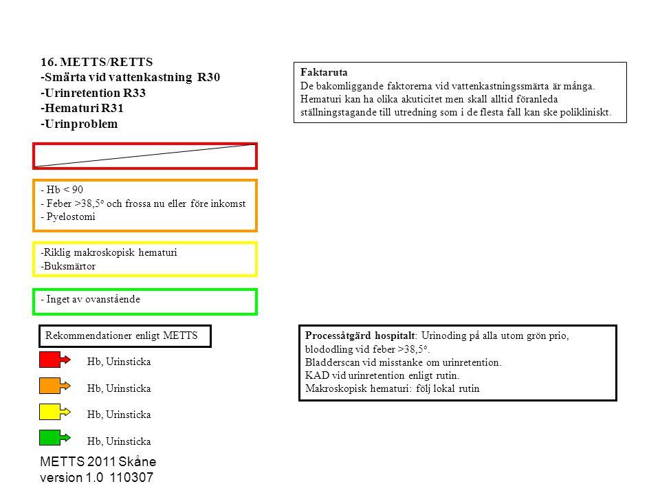 METTS 2011 Skåne version 1.0 110307 - Hb < 90 - Feber >38,5 o och frossa nu eller före inkomst - Pyelostomi -Riklig makroskopisk hematuri -Buksmärtor