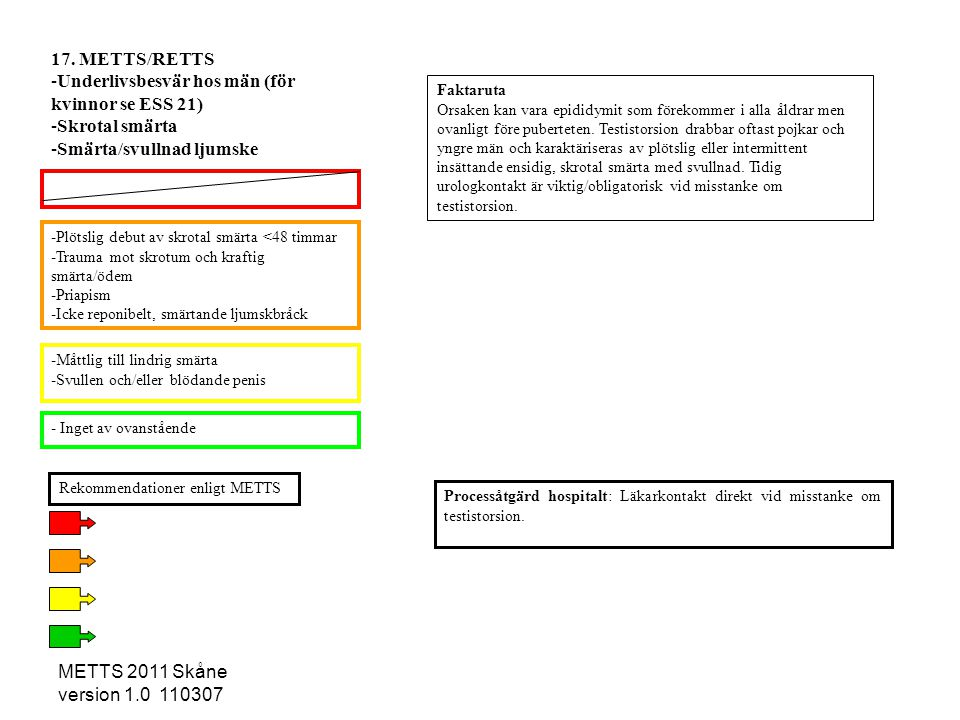 METTS 2011 Skåne version 1.0 110307 -Plötslig debut av skrotal smärta <48 timmar -Trauma mot skrotum och kraftig smärta/ödem -Priapism -Icke reponibel