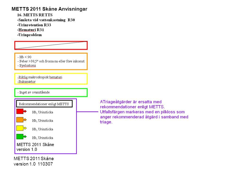 METTS 2011 Skåne version 1.0 110307 - Stark andningskorrelerad thorakal smärta -Tilltagande buksmärta och/eller bukomfång -Urinstämma och/eller kraftig hematuri -Halsvenstas -Ak-behandling eller blödningsbenägenhet -Sensibilitetsnedsättning i extremitet - Djup sårskada som behöver sutureras -Misshandel kan lägst bli gul -Misstanke om fraktur - Ytliga skador och inget av ovanstående -Penetrerande skada på bål -Instabilt bäcken -Instabil bröstkorg -Ryggskada med neurologisk påverkan Processåtgärd hospitalt: Bladderscan vid misstanke om urinstämma eller hematuri.