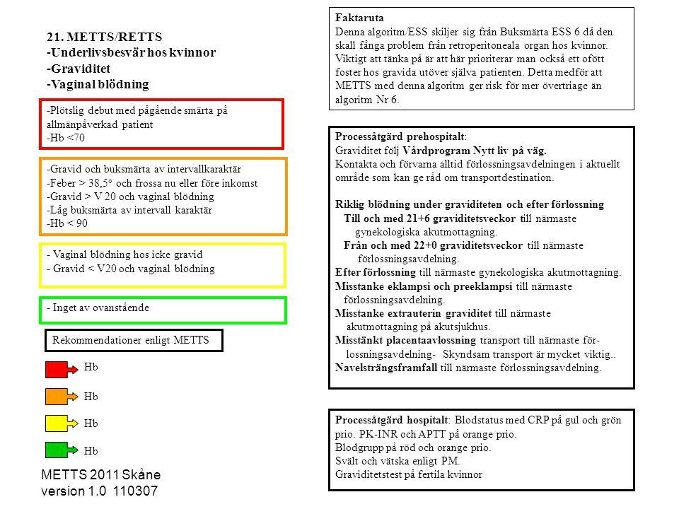 METTS 2011 Skåne version 1.0 110307 -Gravid och buksmärta av intervallkaraktär -Feber > 38,5 o och frossa nu eller före inkomst -Gravid > V 20 och vag