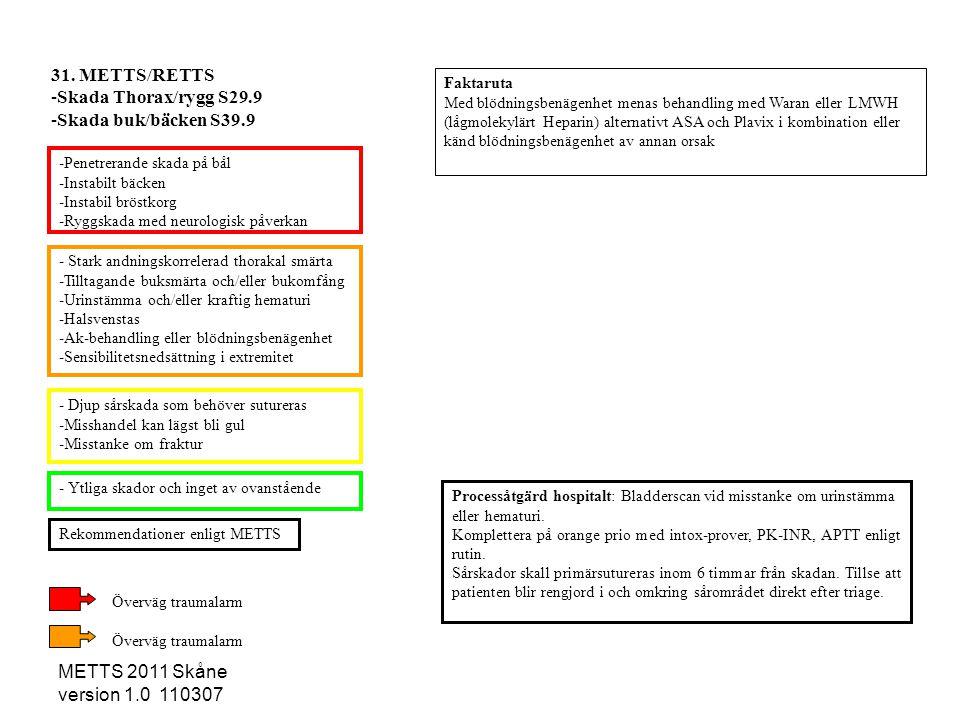 METTS 2011 Skåne version 1.0 110307 - Stark andningskorrelerad thorakal smärta -Tilltagande buksmärta och/eller bukomfång -Urinstämma och/eller krafti