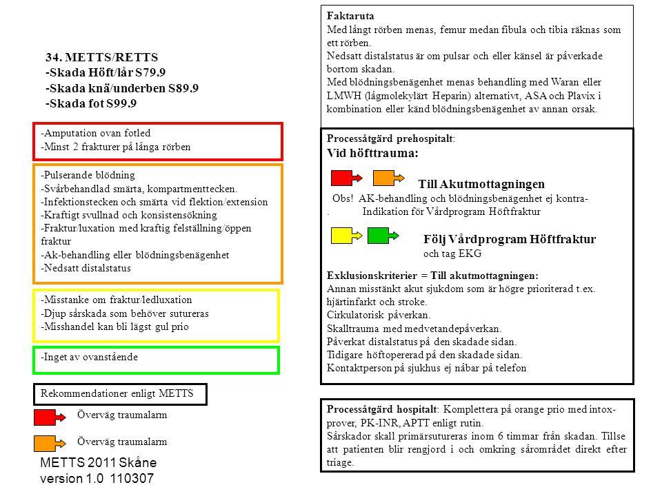 METTS 2011 Skåne version 1.0 110307 -Pulserande blödning -Svårbehandlad smärta, kompartmenttecken. -Infektionstecken och smärta vid flektion/extension
