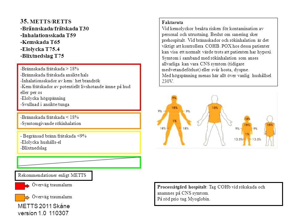 METTS 2011 Skåne version 1.0 110307 -Brännskada/frätskada < 18% -Symtomgivande rökinhalation - Begränsad bränn/frätskada <9% -Elolycka hushålls-el -Bl
