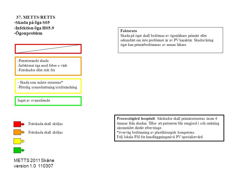 METTS 2011 Skåne version 1.0 110307 -Penetrerande skada -Infekterat öga med feber o värk -Frätskador eller risk för - Skada som måste sutureras* -Plöt