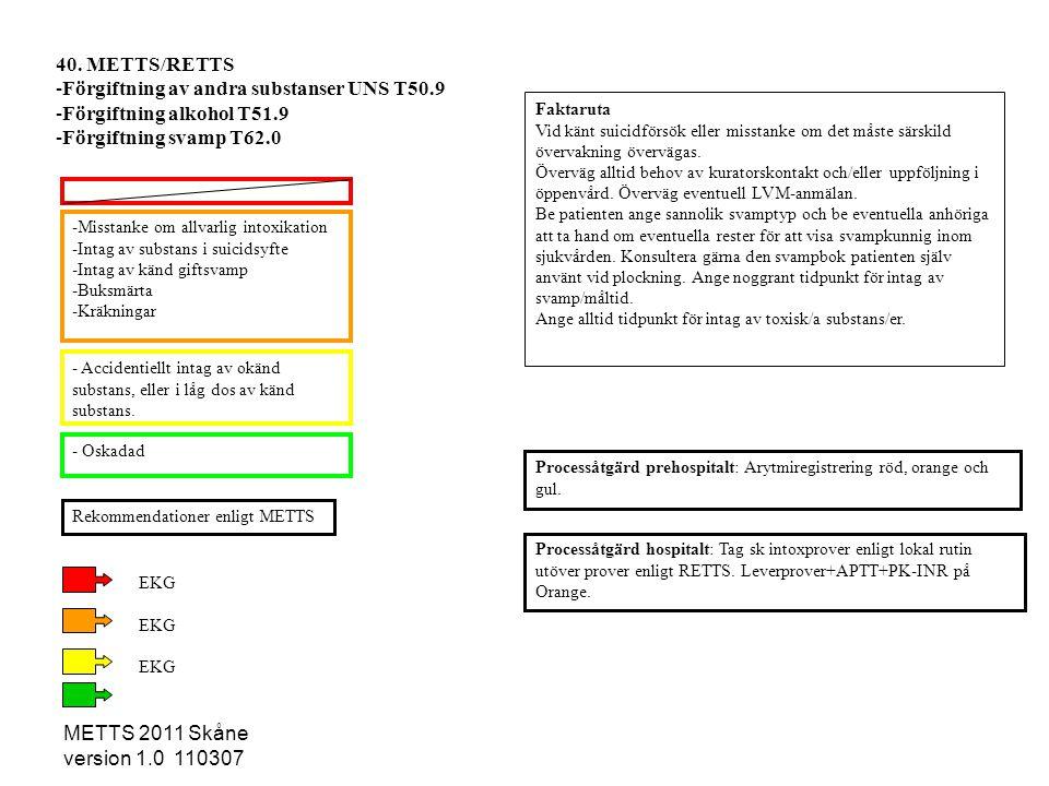 METTS 2011 Skåne version 1.0 110307 -Misstanke om allvarlig intoxikation -Intag av substans i suicidsyfte -Intag av känd giftsvamp -Buksmärta -Kräknin
