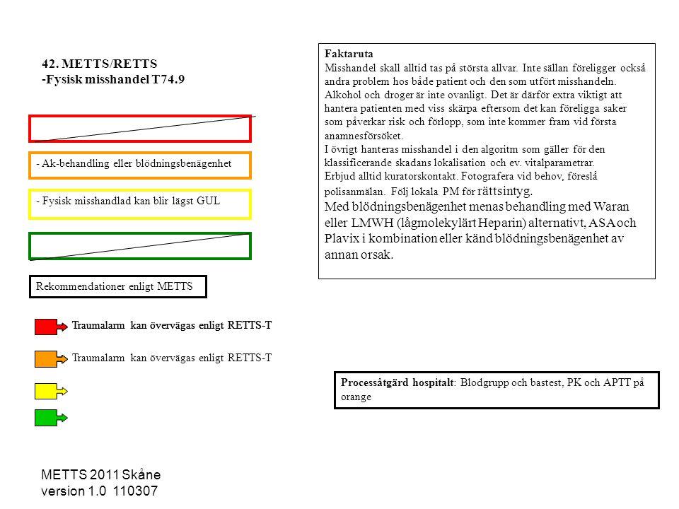 METTS 2011 Skåne version 1.0 110307 - Fysisk misshandlad kan blir lägst GUL - Ak-behandling eller blödningsbenägenhet Processåtgärd hospitalt: Blodgru