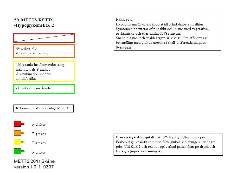 METTS 2011 Skåne version 1.0 110307 -P-glukos < 3 -Insulinöverdosering - Misstänkt insulinöverdosering men normalt P-glukos -I kombination med po anti