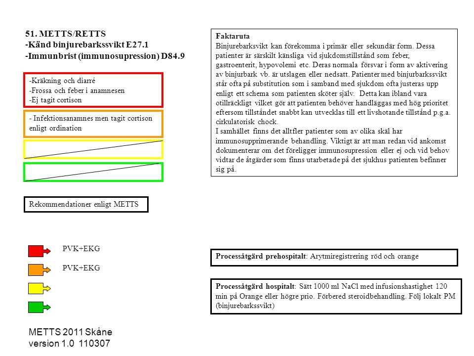 METTS 2011 Skåne version 1.0 110307 -Kräkning och diarré -Frossa och feber i anamnesen -Ej tagit cortison - Infektionsanamnes men tagit cortison enlig