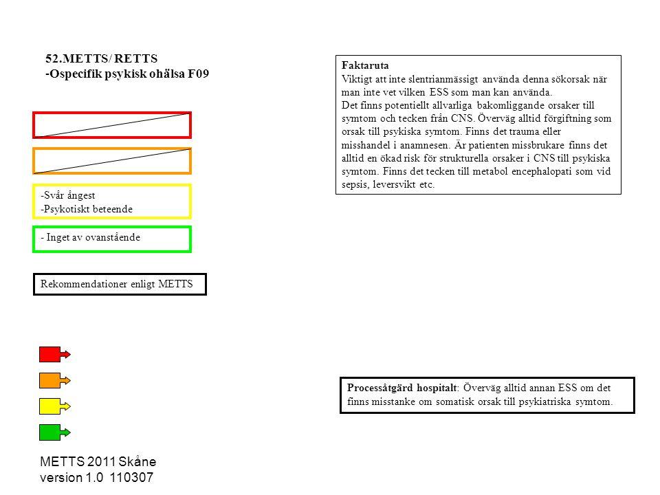 METTS 2011 Skåne version 1.0 110307 -Svår ångest -Psykotiskt beteende - Inget av ovanstående Processåtgärd hospitalt: Överväg alltid annan ESS om det
