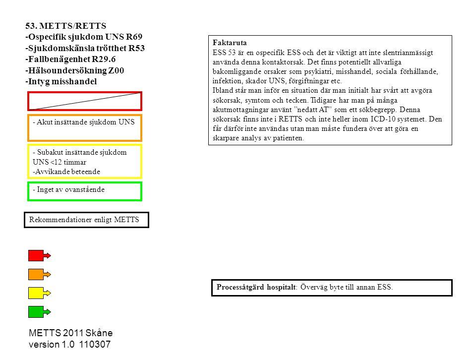 METTS 2011 Skåne version 1.0 110307 - Subakut insättande sjukdom UNS < 12 timmar -Avvikande beteende - Inget av ovanstående - Akut insättande sjukdom
