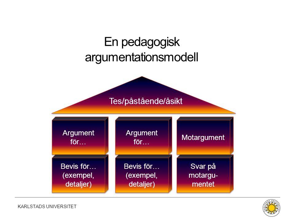 KARLSTADS UNIVERSITET En pedagogisk argumentationsmodell Bevis för… (exempel, detaljer) Svar på motargu- mentet Bevis för… (exempel, detaljer) Argument för… Motargument Argument för… Tes/påstående/åsikt