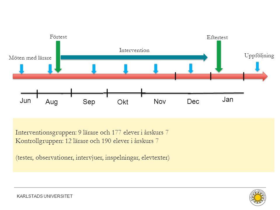 KARLSTADS UNIVERSITET Lässtrategier Värdera och ta ställning Göra förutsägelser Ställa frågor till texten Visualisera Summera Hitta luckor och göra inferenser Jämföra med andra texter