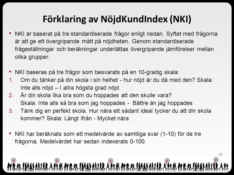 Förklaring av NöjdKundIndex (NKI) NKI är baserat på tre standardiserade frågor enligt nedan. Syftet med frågorna är att ge ett övergripande mått på nö