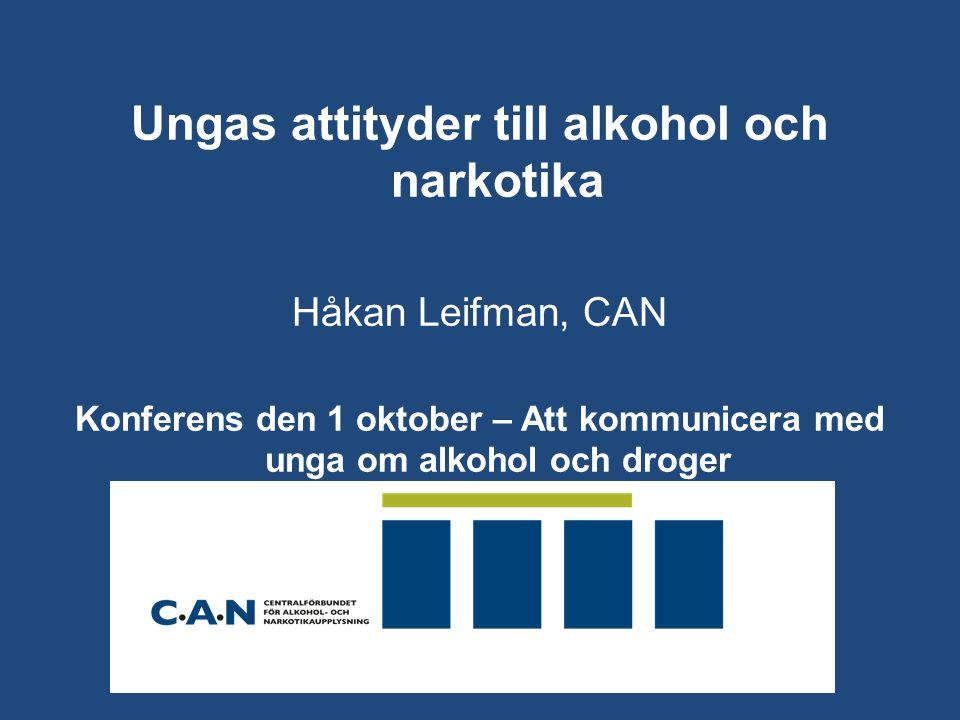 Ungas attityder till alkohol och narkotika Håkan Leifman, CAN Konferens den 1 oktober – Att kommunicera med unga om alkohol och droger