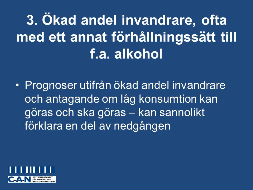 3. Ökad andel invandrare, ofta med ett annat förhållningssätt till f.a. alkohol Prognoser utifrån ökad andel invandrare och antagande om låg konsumtio