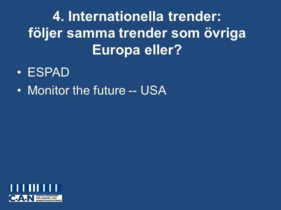 4. Internationella trender: följer samma trender som övriga Europa eller? ESPAD Monitor the future -- USA
