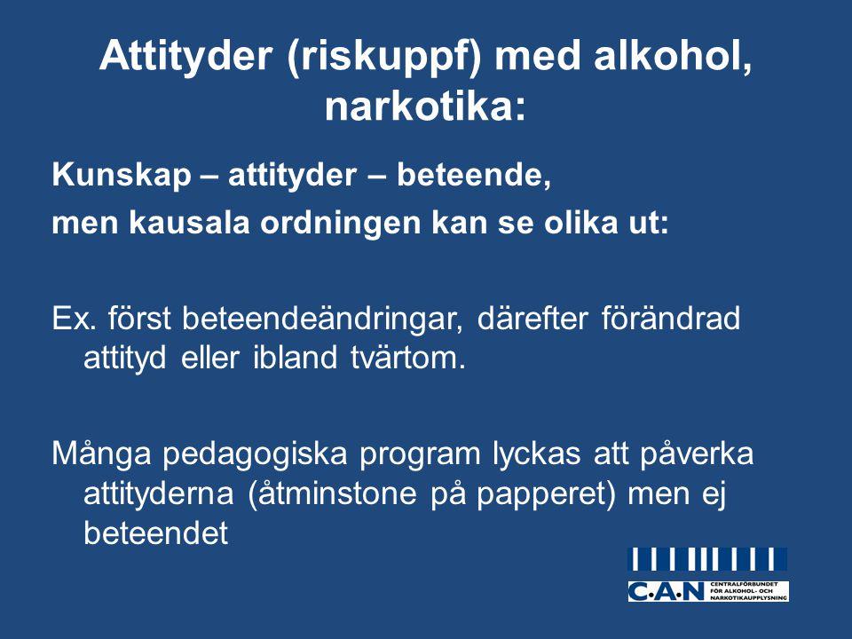Attityder (riskuppf) med alkohol, narkotika: Kunskap – attityder – beteende, men kausala ordningen kan se olika ut: Ex. först beteendeändringar, däref