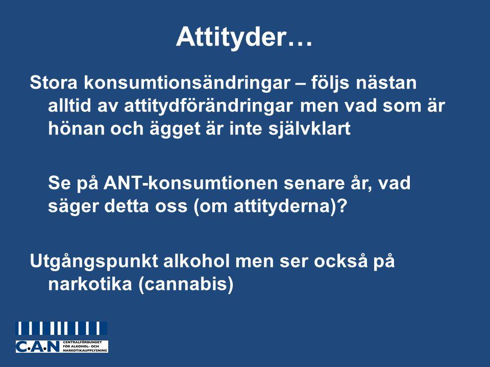 Attityder… Stora konsumtionsändringar – följs nästan alltid av attitydförändringar men vad som är hönan och ägget är inte självklart Se på ANT-konsumt