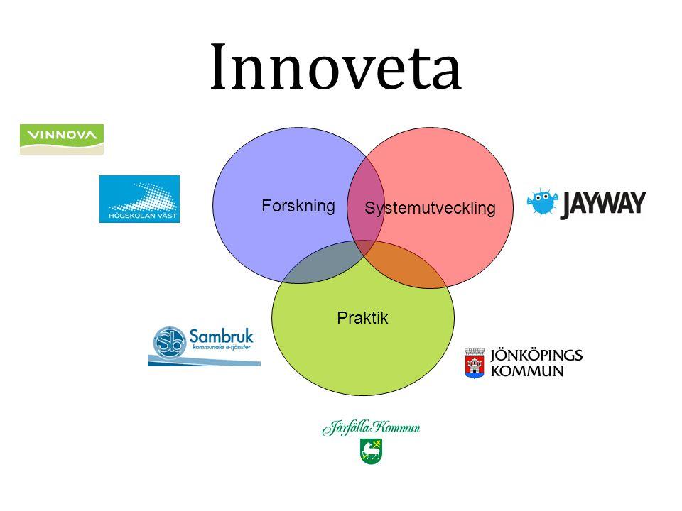 Praktik Innoveta Forskning Systemutveckling