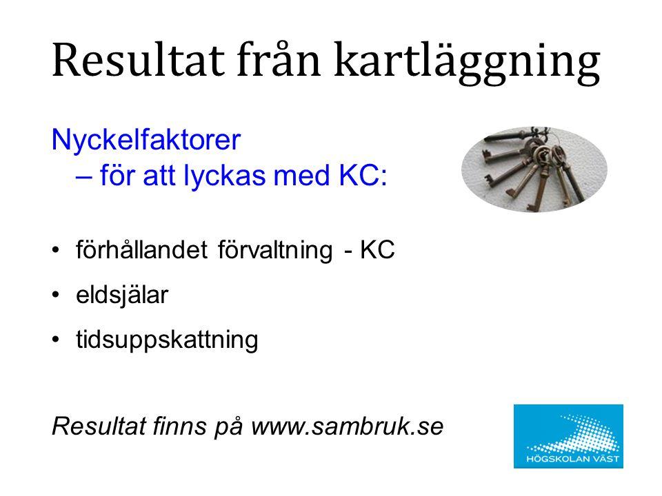 Nyckelfaktorer – för att lyckas med KC: förhållandet förvaltning - KC eldsjälar tidsuppskattning Resultat finns på www.sambruk.se Resultat från kartläggning