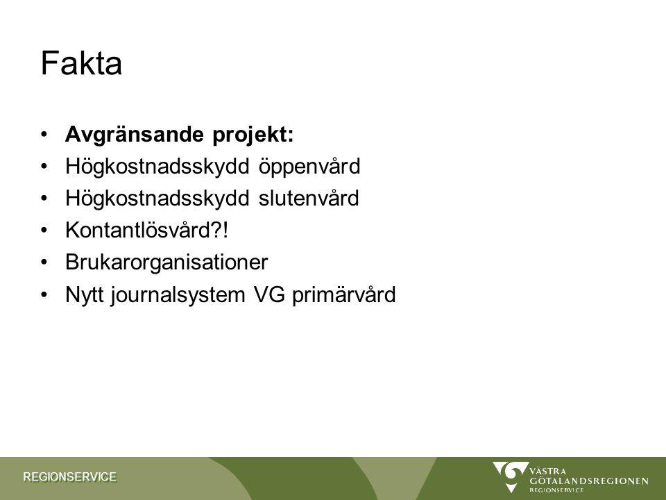 REGIONSERVICEREGIONSERVICE Fakta Avgränsande projekt: Högkostnadsskydd öppenvård Högkostnadsskydd slutenvård Kontantlösvård?! Brukarorganisationer Nyt