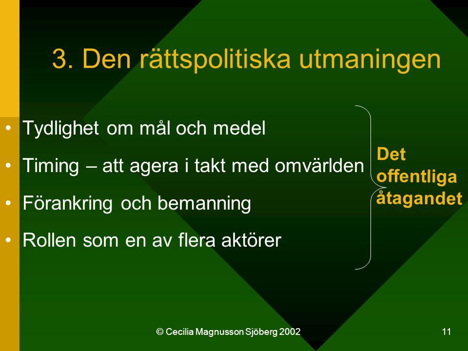 © Cecilia Magnusson Sjöberg 2002 11 3. Den rättspolitiska utmaningen Tydlighet om mål och medel Timing – att agera i takt med omvärlden Förankring och