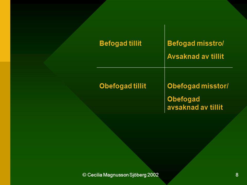 © Cecilia Magnusson Sjöberg 2002 8 Befogad tillitBefogad misstro/ Avsaknad av tillit Obefogad tillitObefogad misstor/ Obefogad avsaknad av tillit