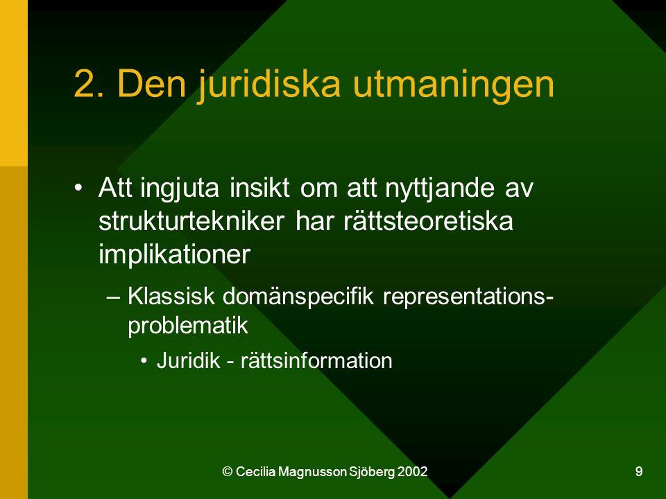 © Cecilia Magnusson Sjöberg 2002 9 2. Den juridiska utmaningen Att ingjuta insikt om att nyttjande av strukturtekniker har rättsteoretiska implikation
