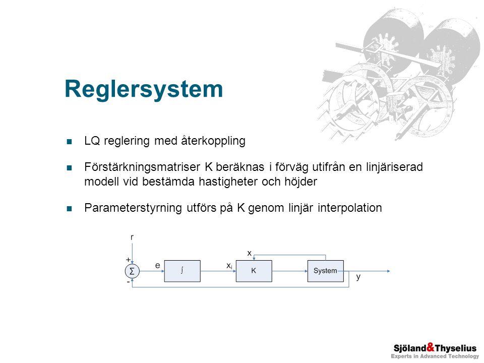 Reglersystem LQ reglering med återkoppling Förstärkningsmatriser K beräknas i förväg utifrån en linjäriserad modell vid bestämda hastigheter och höjder Parameterstyrning utförs på K genom linjär interpolation