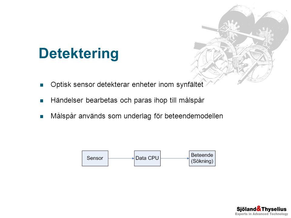 Detektering Optisk sensor detekterar enheter inom synfältet Händelser bearbetas och paras ihop till målspår Målspår används som underlag för beteendemodellen