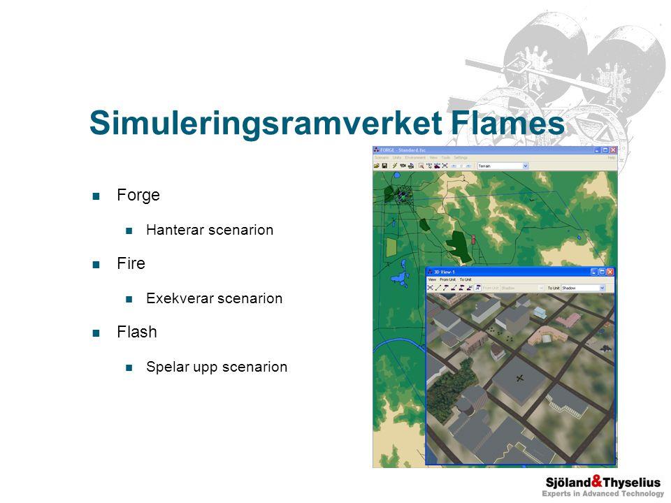 Simuleringsramverket Flames Forge Hanterar scenarion Fire Exekverar scenarion Flash Spelar upp scenarion