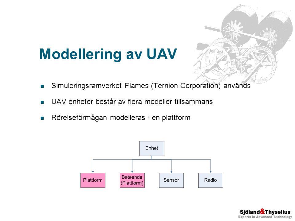 Modellering av UAV Simuleringsramverket Flames (Ternion Corporation) används UAV enheter består av flera modeller tillsammans Rörelseförmågan modelleras i en plattform