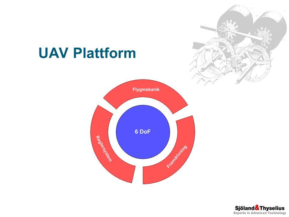 UAV Plattform