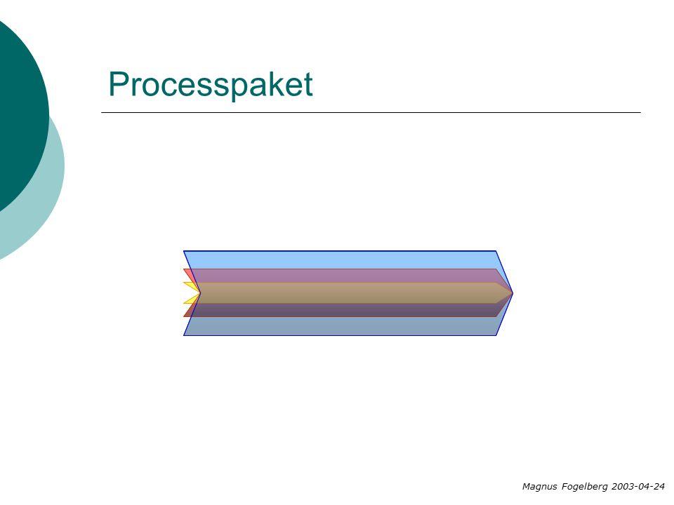 Processpaket Magnus Fogelberg 2003-04-24