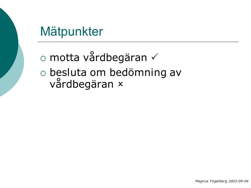 Mätpunkter  motta vårdbegäran   besluta om bedömning av vårdbegäran  Magnus Fogelberg 2003-09-04
