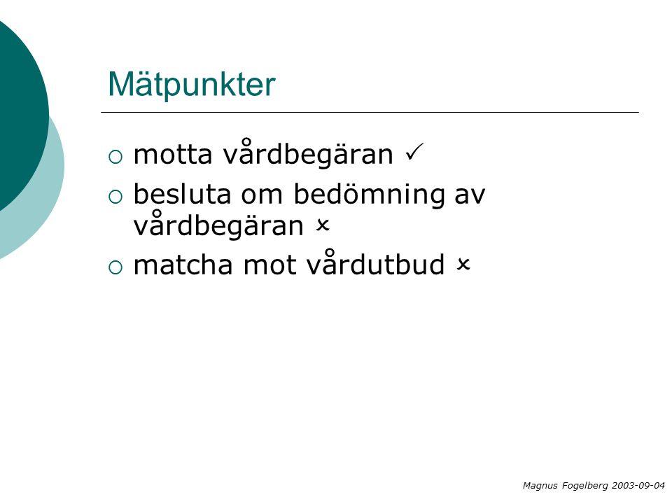 Mätpunkter  motta vårdbegäran   besluta om bedömning av vårdbegäran   matcha mot vårdutbud  Magnus Fogelberg 2003-09-04