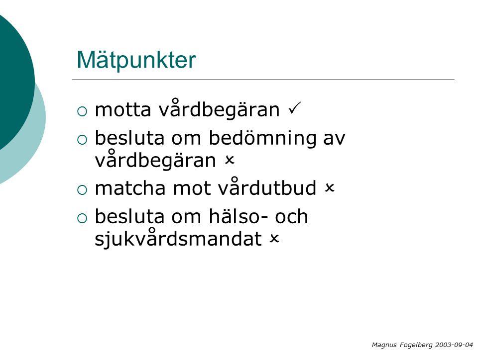 Mätpunkter  motta vårdbegäran   besluta om bedömning av vårdbegäran   matcha mot vårdutbud   besluta om hälso- och sjukvårdsmandat  Magnus Fogelberg 2003-09-04