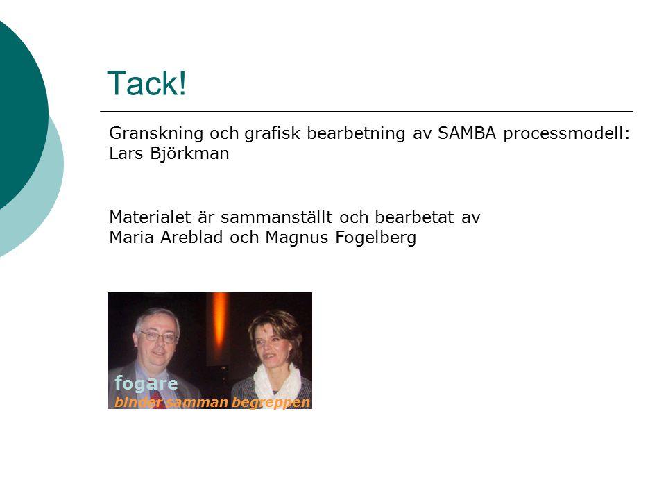 Materialet är sammanställt och bearbetat av Maria Areblad och Magnus Fogelberg Tack! Granskning och grafisk bearbetning av SAMBA processmodell: Lars B