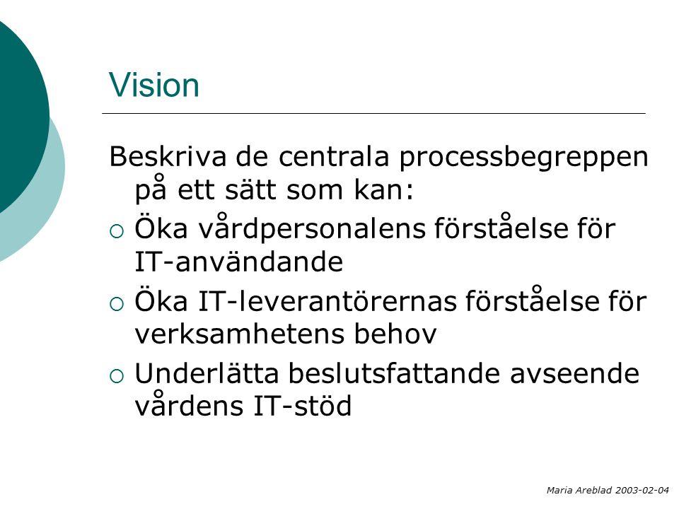 Vision Beskriva de centrala processbegreppen på ett sätt som kan:  Öka vårdpersonalens förståelse för IT-användande  Öka IT-leverantörernas förståelse för verksamhetens behov  Underlätta beslutsfattande avseende vårdens IT-stöd Maria Areblad 2003-02-04